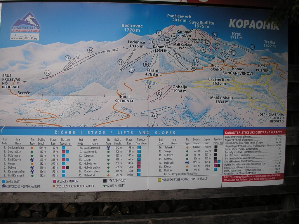 PCF_map of cableway